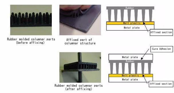 Melt Stick Rubber Method